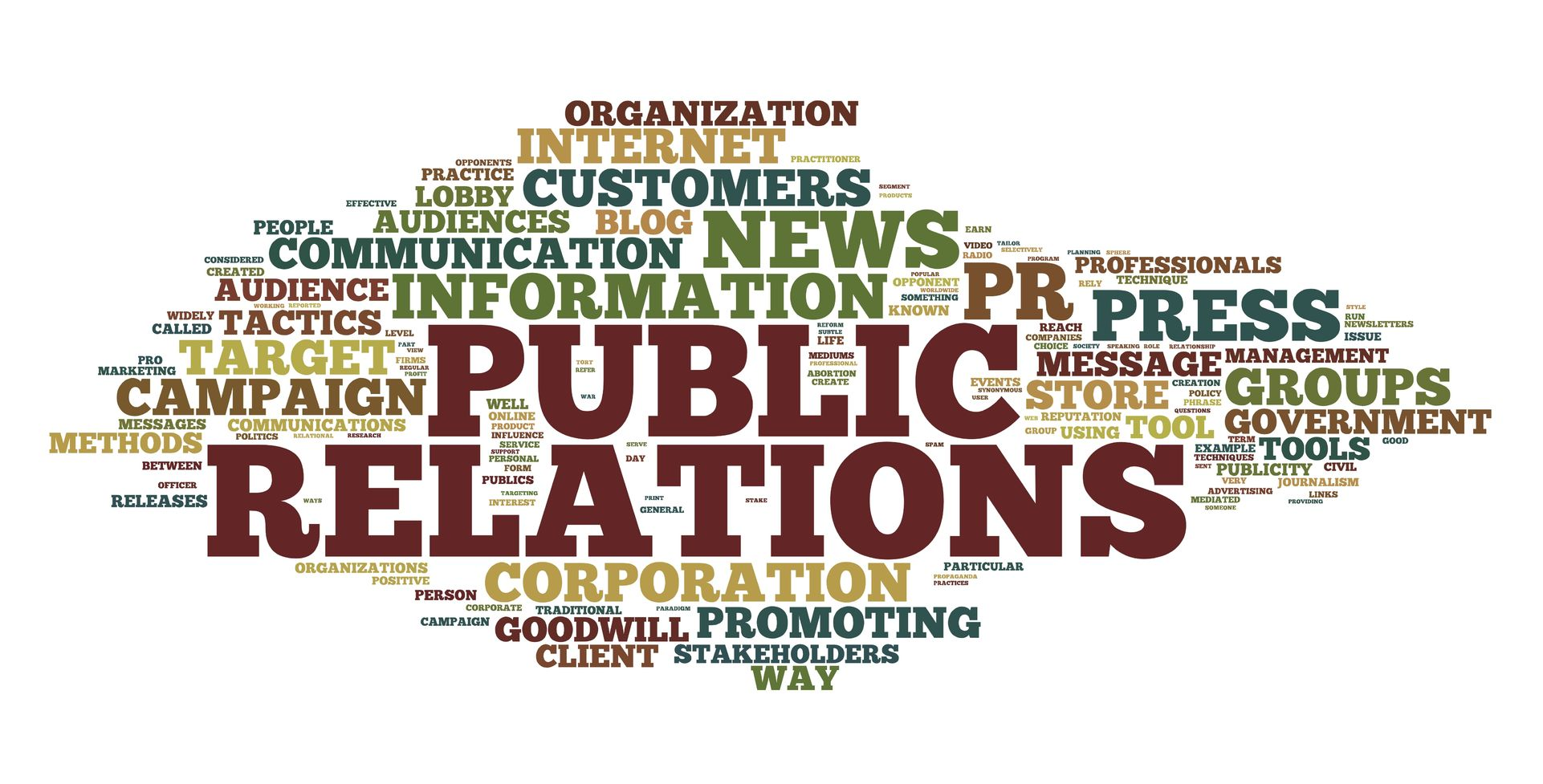 the public relations practitioner as cultural How should we confront the fragmenting of popular culture  the question  vexes many a public relations practitioner a recent new york.